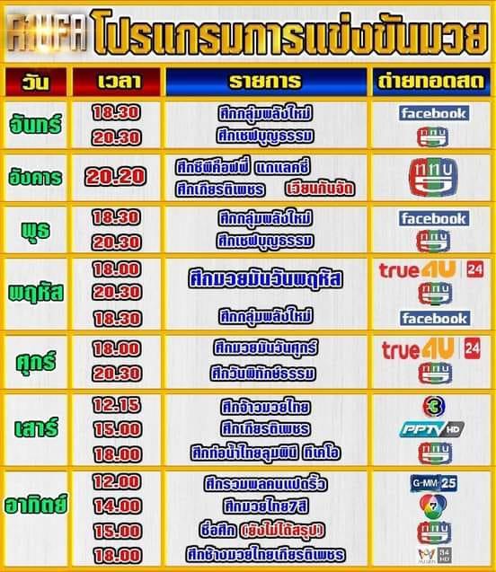 โปรแกรมการแข่งขันชกมวยไทย ปี 2564