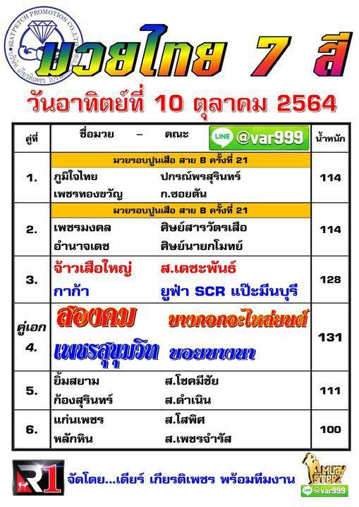สรุปผลมวย ศึกมวยไทย 7 สี ประจำวันอาทิตย์ที่ 10/10/2564