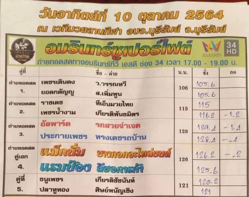 สรุปผลมวย ศึกช้างมวยไทยเกียรติเพชร ประจำวันอาทิตย์ที่ 10/10/2564