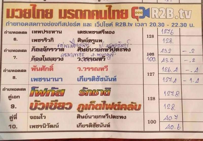 สรุปผลมวย มวยไทย มรดกคนไทย ประจำวันอาทิตย์ที่ 10/10/2564