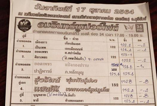 สรุปผลมวย ศึกช้างมวยไทยเกียรติเพชร ประจำวันอาทิตย์ที่ 17/10/2564