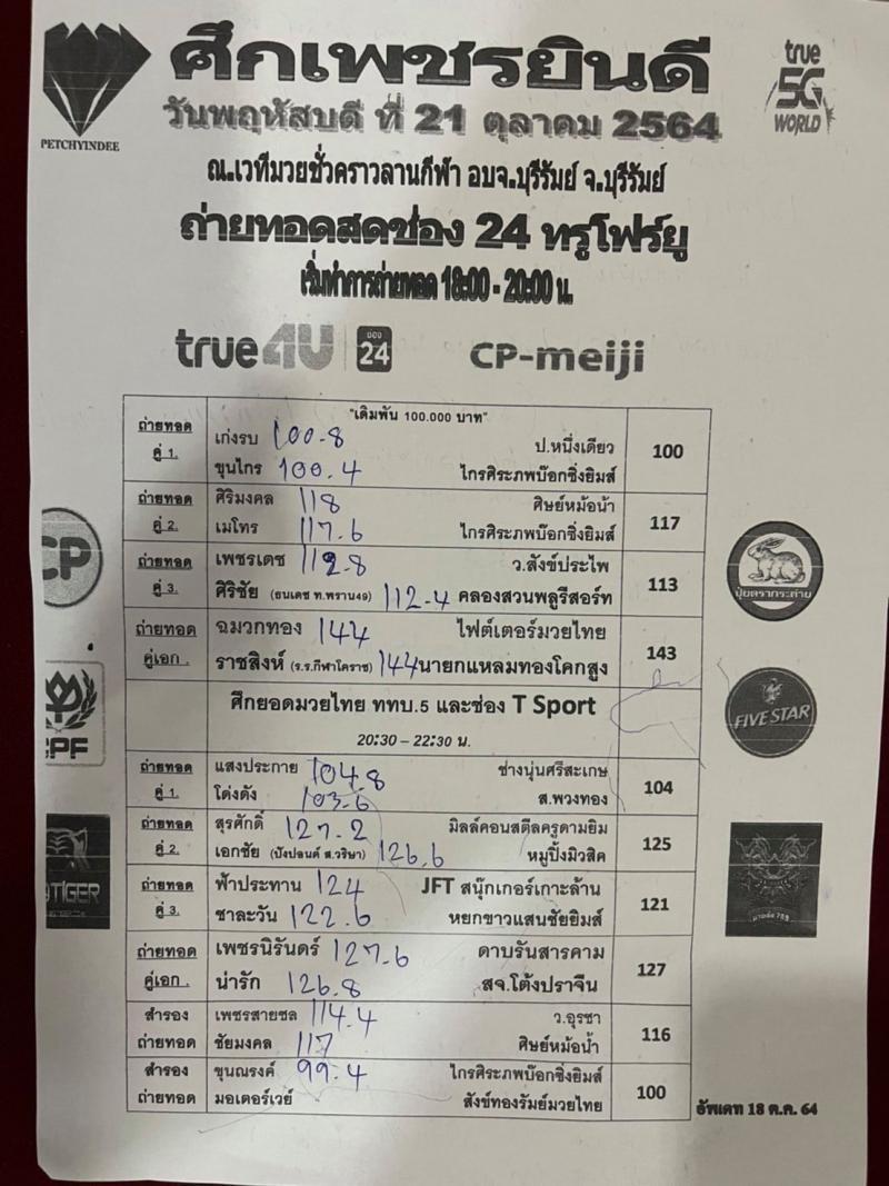 สรุปผลมวย ศึกยอดมวยไทย ททบ.5 ประจำวันพฤหัสบดีที่ 21/10/2564