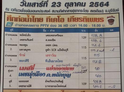 สรุปผลมวย ศึกท่อน้ำไทยลุมพินี ทีเคโอ เกียรติเพชร ประจำวันเสาร์ที่ 23/10/2564