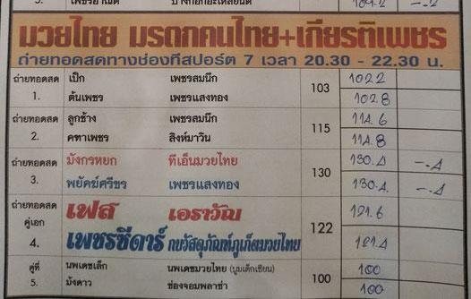สรุปผลมวย ศึกมวยไทย มรดกคนไทย ประจำวันเสาร์ที่ 23/10/2564
