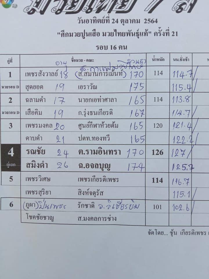 สรุปผลมวย ศึกมวยไทย 7 สี ประจำวันอาทิตย์ที่ 24/10/2564