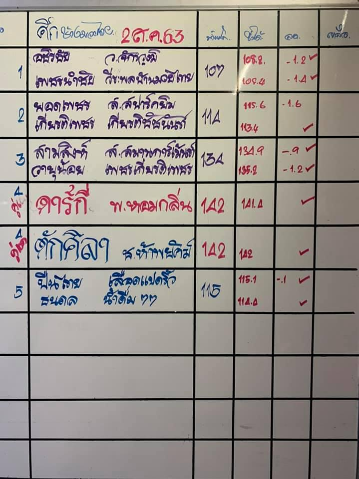 ปืนไทย เลือดแปดริ้ว vs ธนดล น้ำดื่มหมี 77