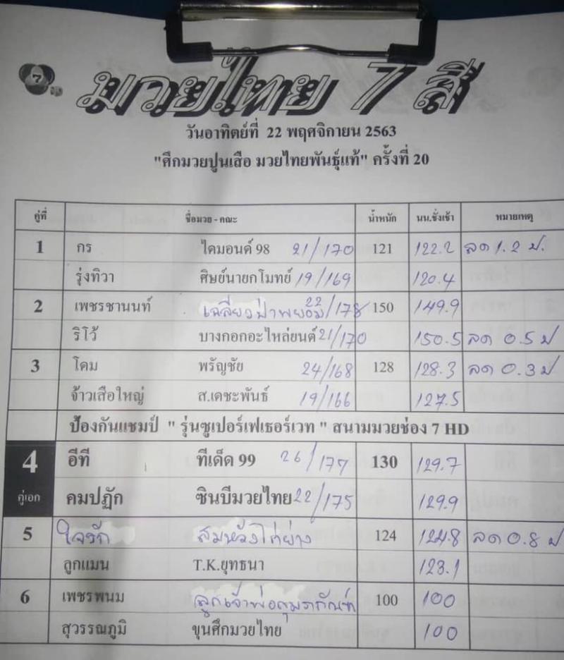 เพชรพนม อัจฉริยะประดิษฐ์ vs สุวรรณภูมิ ขุนศึกมวยไทย