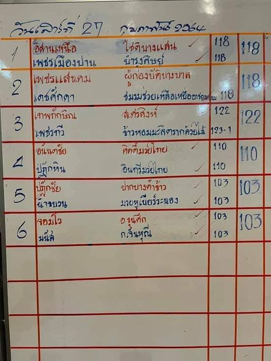 ปฏักชัย ซินบีมวยไทย vs นำขบวน มวยหูเบียร์ระนอง