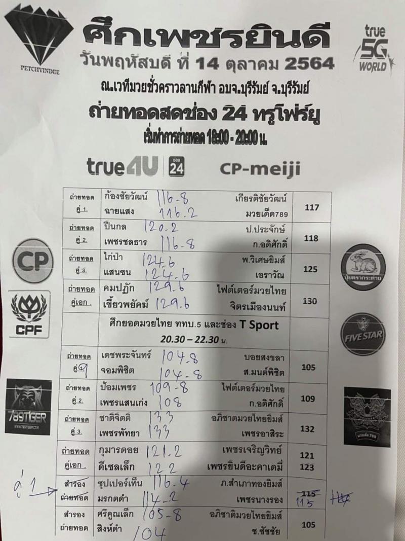 ศรีคูณเล็ก อภิชาติมวยไทยยิมส์ vs สิงห์ดำ ช.ชัชชัย